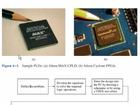 Altera FPGA Design Flow Tutorial
