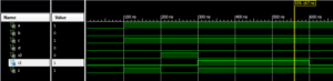 vhdl mux testbench waveform