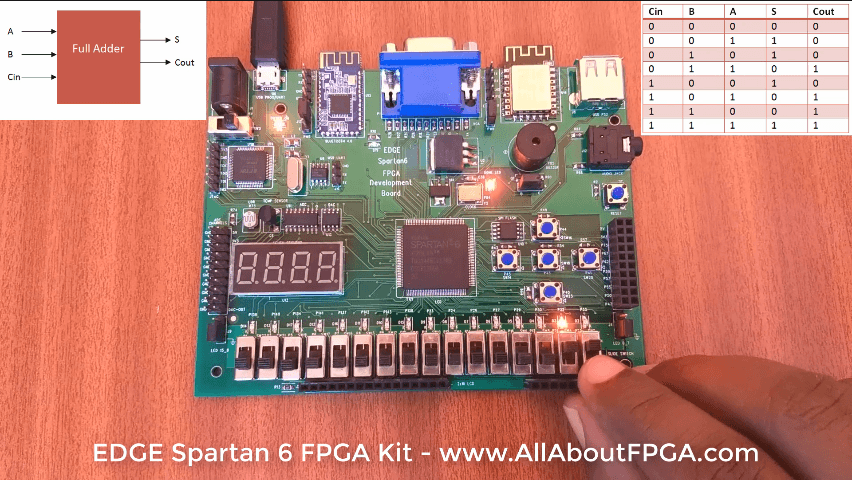 Getting Started with Xilinx ISE 14.7 for EDGE Spartan 6 FPGA Kit